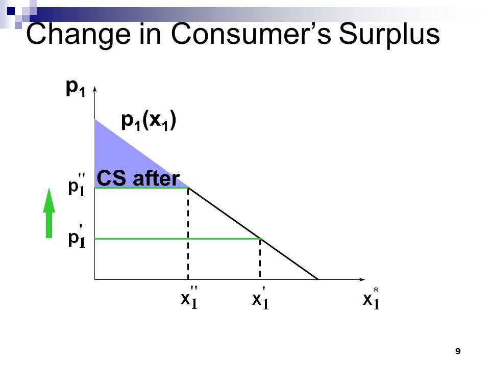 9 Change in Consumer's Surplus p1p1 CS after p 1 (x 1 )