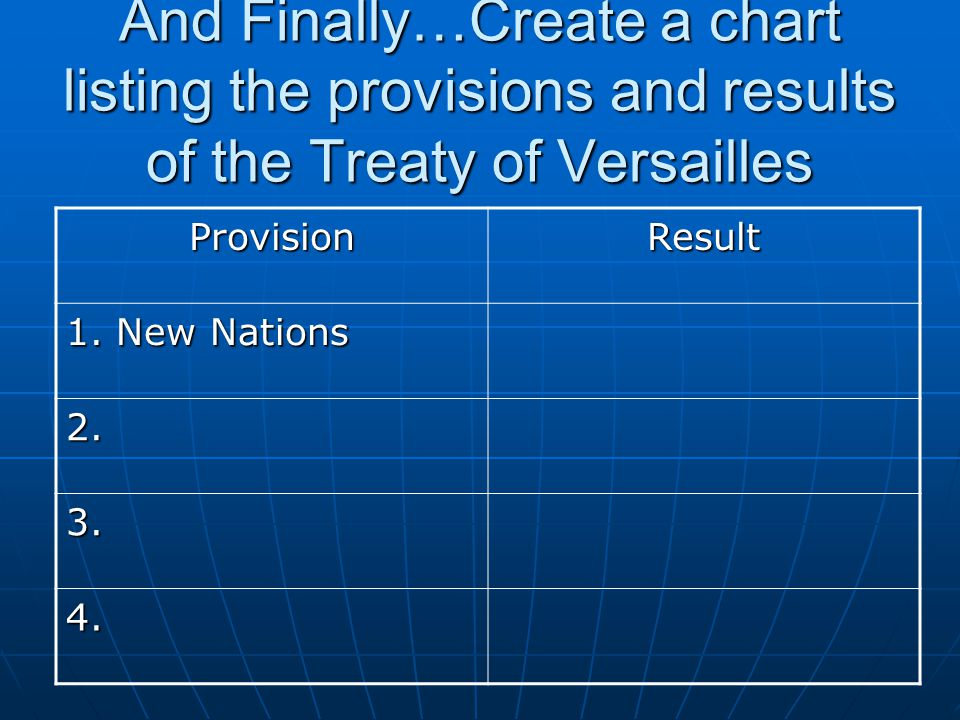 And Finally…Create a chart listing the provisions and results of the Treaty of Versailles ProvisionResult 1. New Nations 2. 3. 4.