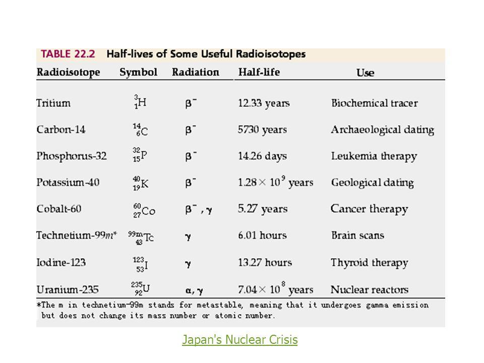 Japan s Nuclear Crisis