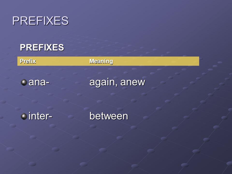 PREFIXES ana-again, anew inter-between PrefixMeaning PREFIXES