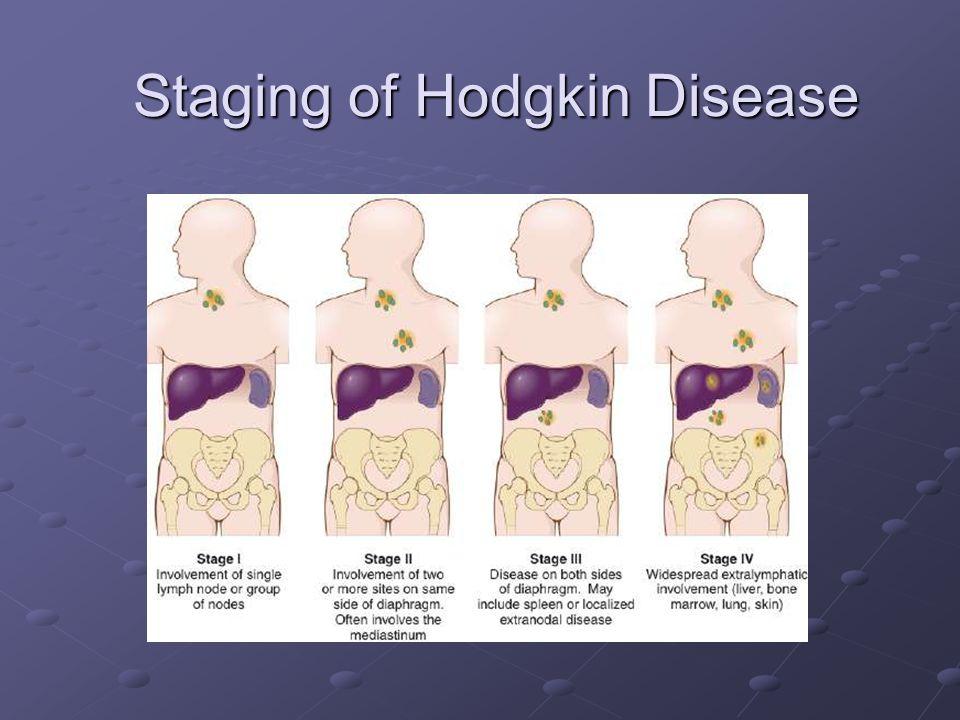 Staging of Hodgkin Disease