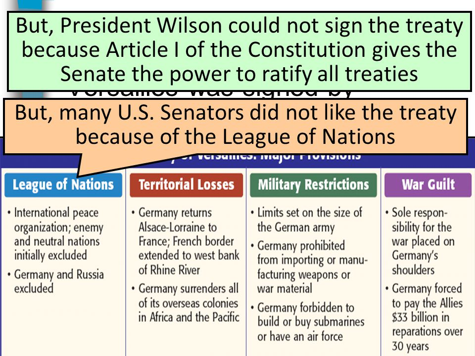 The Treaty of Versailles, 1919 ■On June 28, 1919, the Treaty of Versailles was signed by Germany & officially ended WWI But, many U.S. Senators did no
