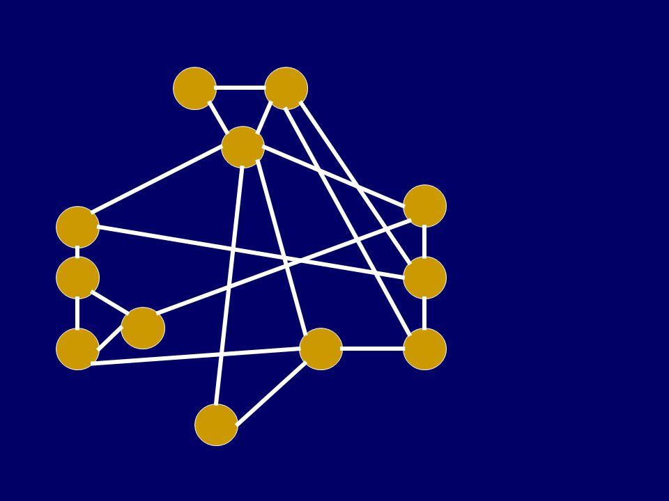 A Graph Named Gadget