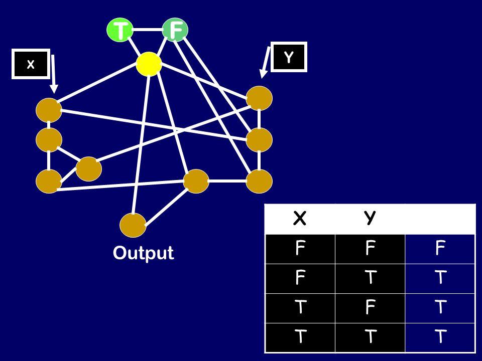 TF X Y Output