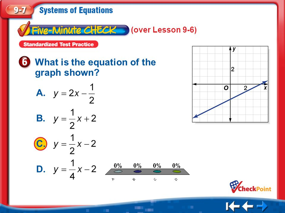 1.A 2.B 3.C 4.D Five Minute Check 6 (over Lesson 9-6) What is the equation of the graph shown.