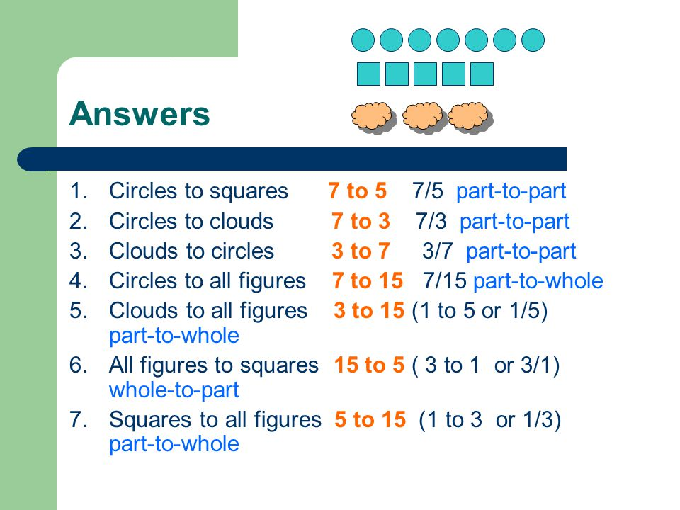 Answers 1.Circles to squares 7 to 5 7/5 part-to-part 2.Circles to clouds 7 to 3 7/3 part-to-part 3.Clouds to circles 3 to 7 3/7 part-to-part 4.Circles to all figures 7 to 15 7/15 part-to-whole 5.Clouds to all figures 3 to 15 (1 to 5 or 1/5) part-to-whole 6.All figures to squares 15 to 5 ( 3 to 1 or 3/1) whole-to-part 7.Squares to all figures 5 to 15 (1 to 3 or 1/3) part-to-whole