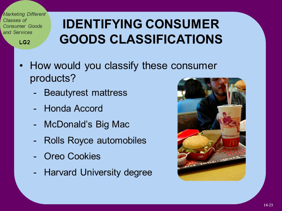 How would you classify these consumer products.