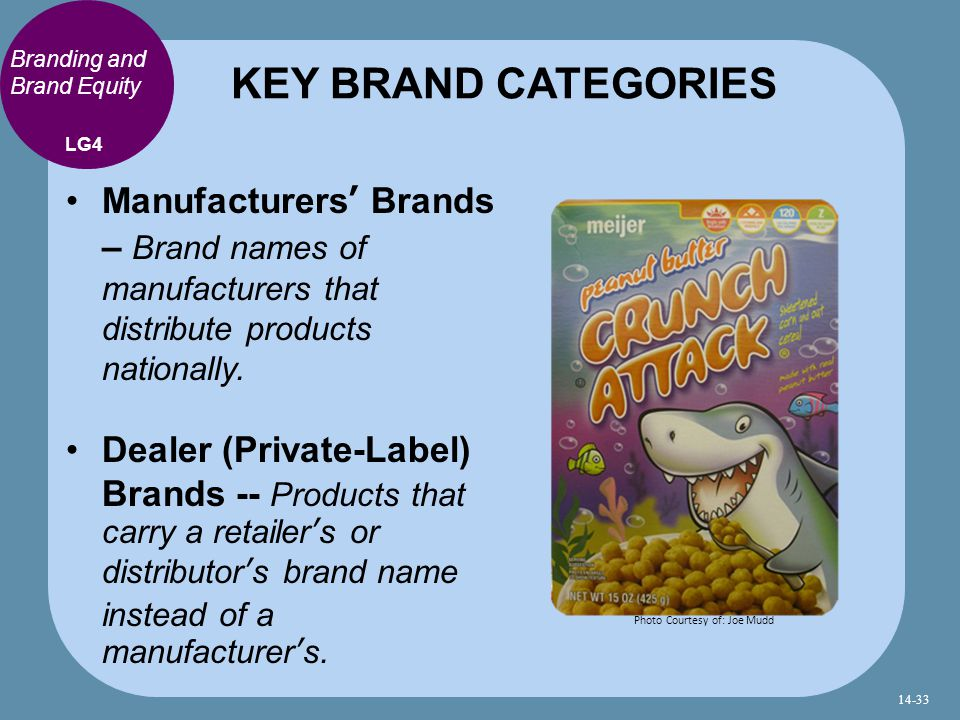 Manufacturers' Brands – Brand names of manufacturers that distribute products nationally.