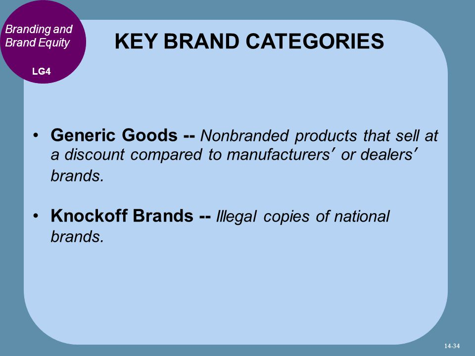 Generic Goods -- Nonbranded products that sell at a discount compared to manufacturers' or dealers' brands.