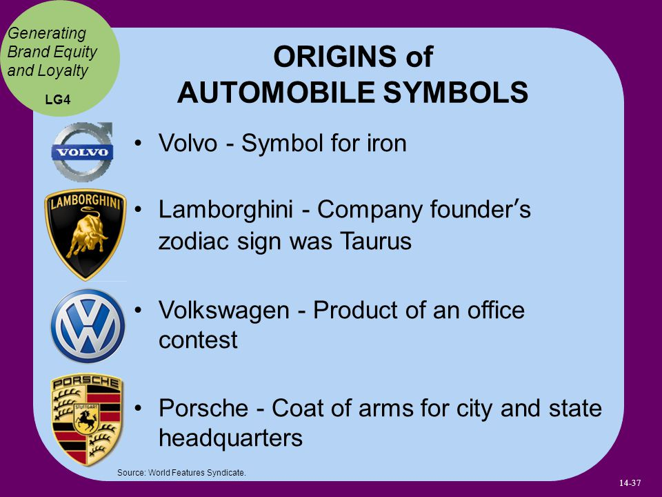 Volvo - Symbol for iron Lamborghini - Company founder's zodiac sign was Taurus Volkswagen - Product of an office contest Porsche - Coat of arms for city and state headquarters ORIGINS of AUTOMOBILE SYMBOLS Source: World Features Syndicate.