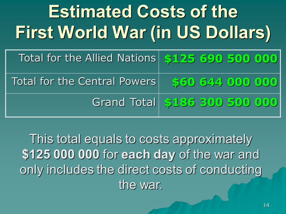 14 Estimated Costs of the First World War (in US Dollars) Total for the Allied Nations $125 690 500 000 Total for the Central Powers $60 644 000 000 G