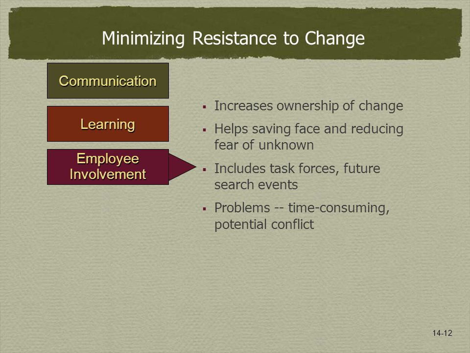 14-12 Communication  Increases ownership of change  Helps saving face and reducing fear of unknown  Includes task forces, future search events  Problems -- time-consuming, potential conflict Minimizing Resistance to Change Learning Employee Involvement