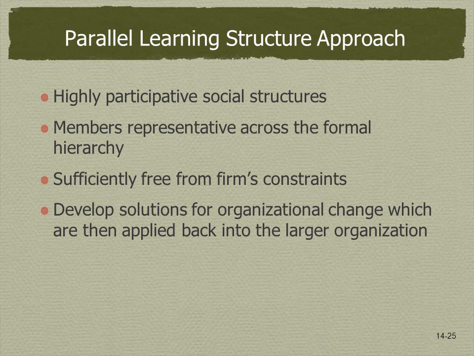 14-25 Parallel Learning Structure Approach Highly participative social structures Members representative across the formal hierarchy Sufficiently free