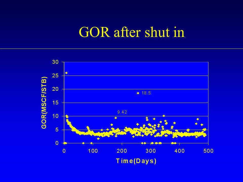 Generalized lithofacies distribution