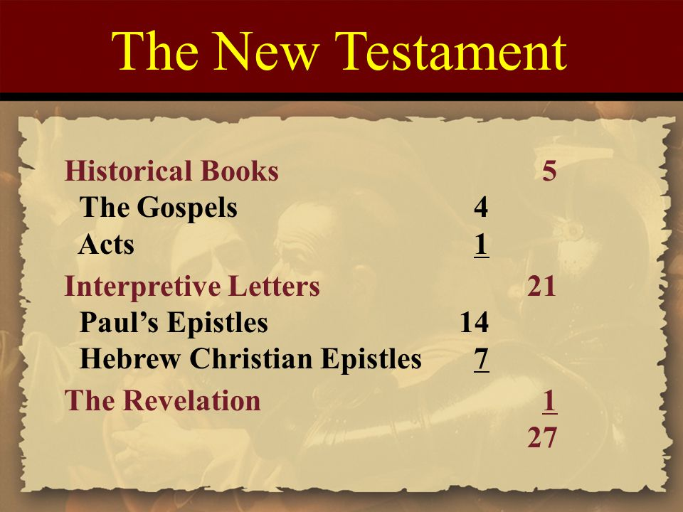 The New Testament Historical Books5 The Gospels4 Acts1 Interpretive Letters 21 Paul's Epistles 14 Hebrew Christian Epistles7 The Revelation1 27