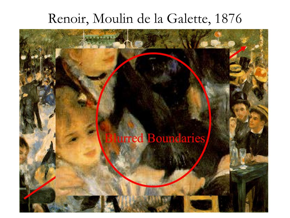Renoir, Moulin de la Galette, 1876 Blurred Boundaries
