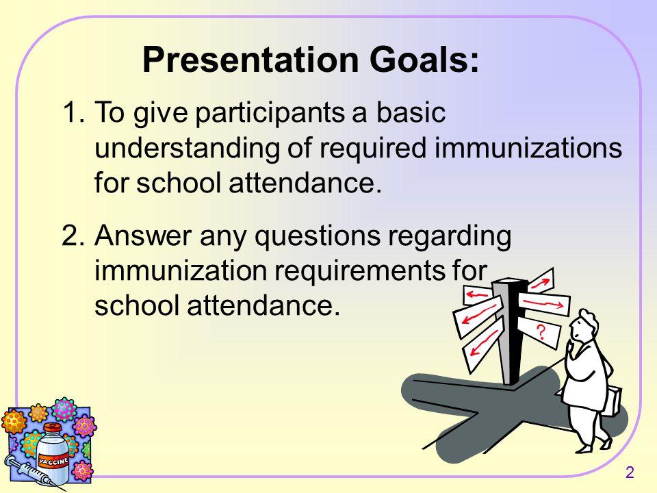 1 New York City Department of Health and Mental Hygiene Bureau of Immunization SCHOOL IMMUNIZATION REQUIREMENTS