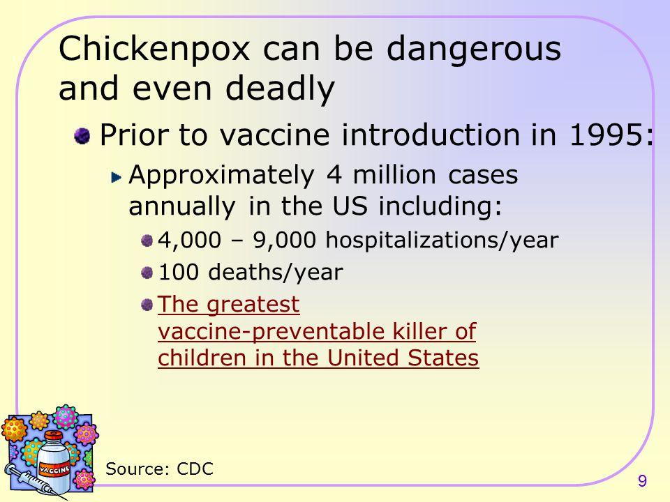 8 Disease20 th Century Estimated Annual Morbidity in US 1 2004 Cases Percent Decrease Diphtheria21,0530202 100% Measles4,000,00037 2 99.9% Mumps162,344258 2 99.8% Pertussis200,75225,827 2 87.1% Polio (paralytic)16,3160202 100% Rubella47,74510 2 99.9% Congenital Rubella Syndrome1520202 100% Tetanus58034 2 94.1% Hepatitis B (acute)66,23217,358 3 73.8% Hib (invasive)20,00030 3 99.9% Pneumococcus (invasive)63,06737,775 3 40.1% Varicella4,085,120817,024 3 80.0% This chart is from the Immunization Action Coalition website: www.immunize.org/catg.d/4037/stop.pdf Publication Item #P4037 Updated 5/06.