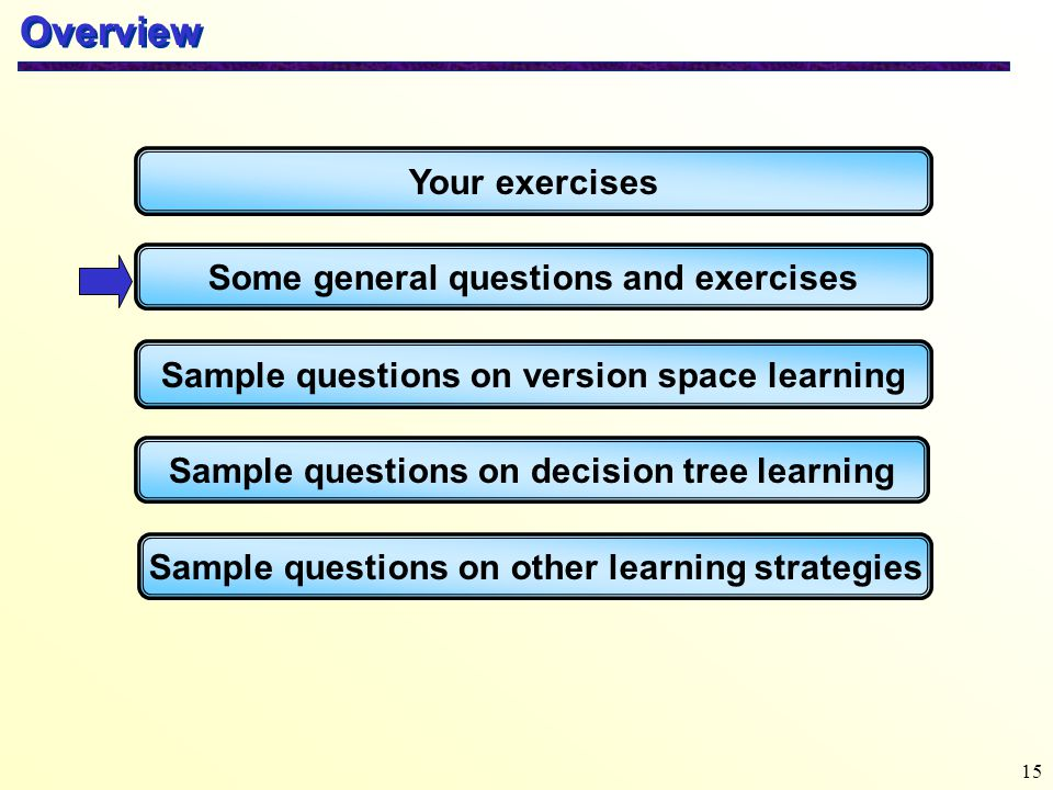 15 Overview Sample questions on version space learning Sample questions on decision tree learning Some general questions and exercises Your exercises