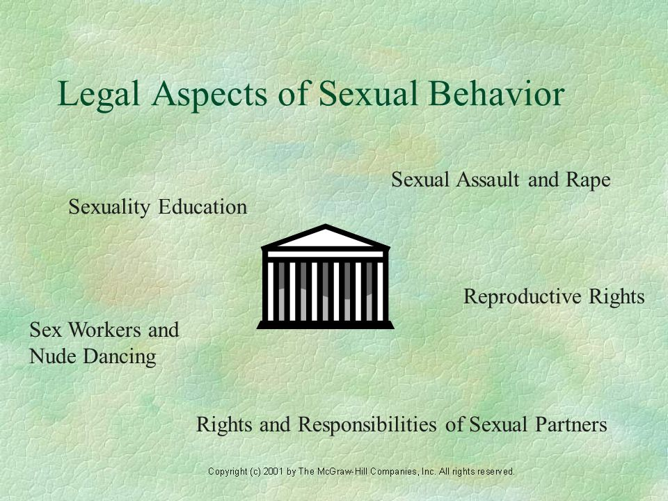 Legal Aspects of Sexual Behavior Sexuality Education Sexual Assault and Rape Sex Workers and Nude Dancing Reproductive Rights Rights and Responsibilities of Sexual Partners