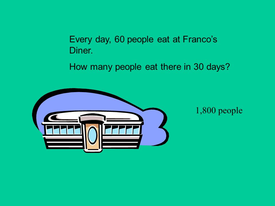 Every day, 60 people eat at Franco's Diner. How many people eat there in 30 days? 1,800 people