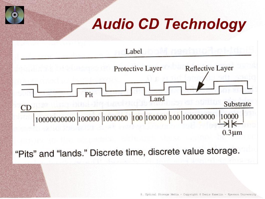 8. Optical Storage Media - Copyright © Denis Hamelin - Ryerson University Audio CD Technology