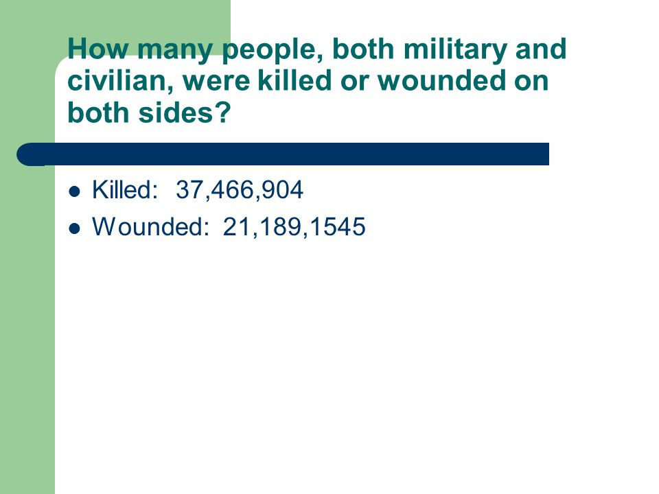 How many people, both military and civilian, were killed or wounded on both sides.