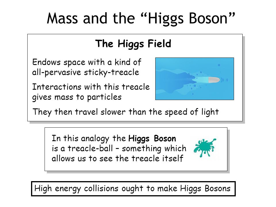 Mass and the Higgs Boson In this analogy the Higgs Boson is a treacle-ball – something which allows us to see the treacle itself Endows space with a kind of all-pervasive sticky-treacle Interactions with this treacle gives mass to particles They then travel slower than the speed of light The Higgs Field High energy collisions ought to make Higgs Bosons