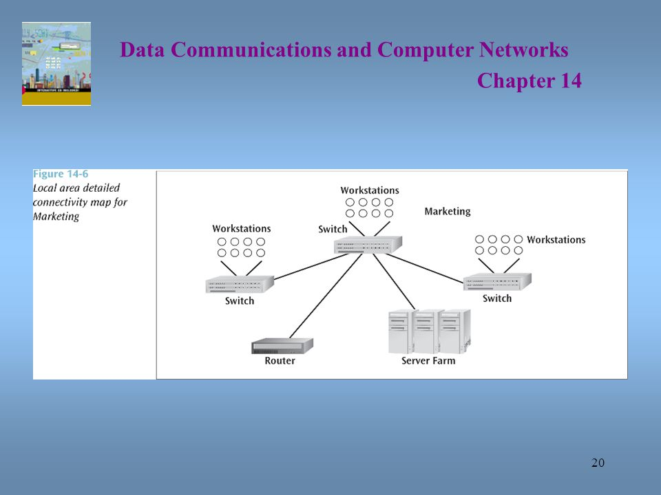 20 Data Communications and Computer Networks Chapter 14