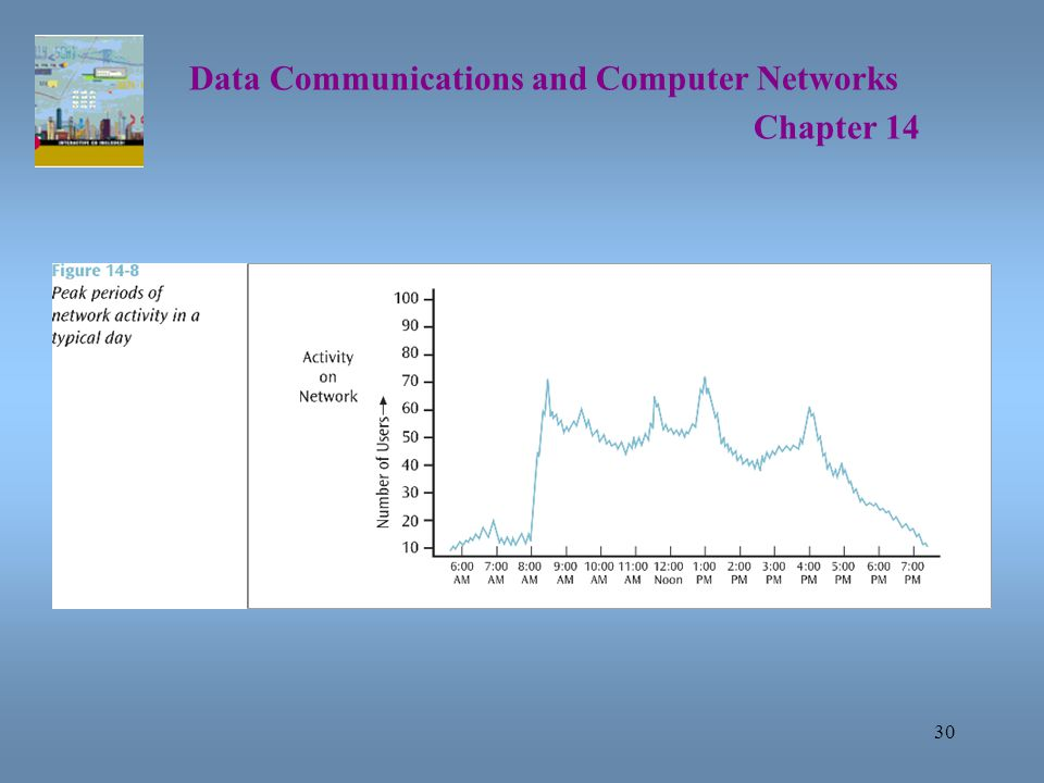 30 Data Communications and Computer Networks Chapter 14