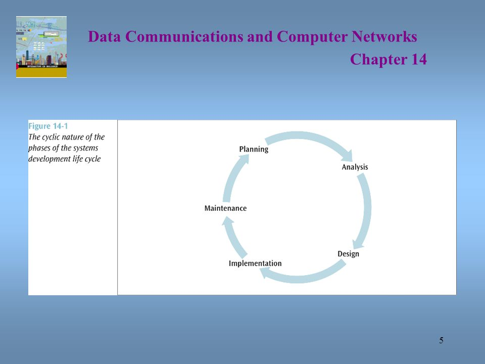16 Data Communications and Computer Networks Chapter 14