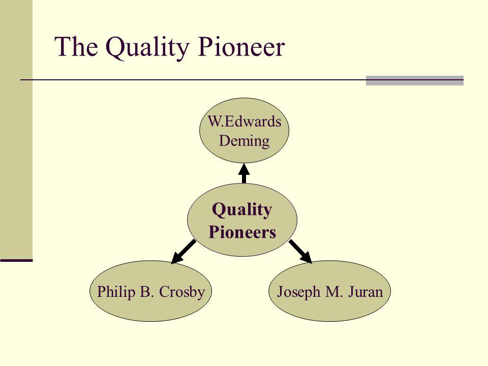 The Quality Pioneer Quality Pioneers Joseph M. JuranPhilip B. Crosby W.Edwards Deming