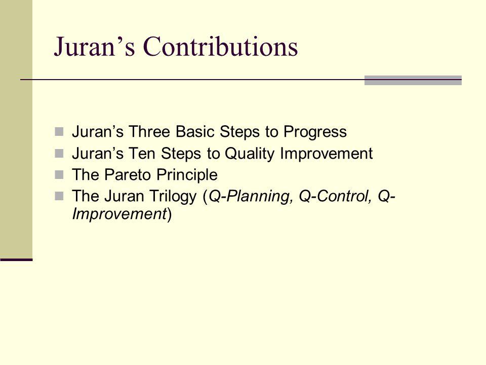 Juran's Contributions Juran's Three Basic Steps to Progress Juran's Ten Steps to Quality Improvement The Pareto Principle The Juran Trilogy (Q-Plannin