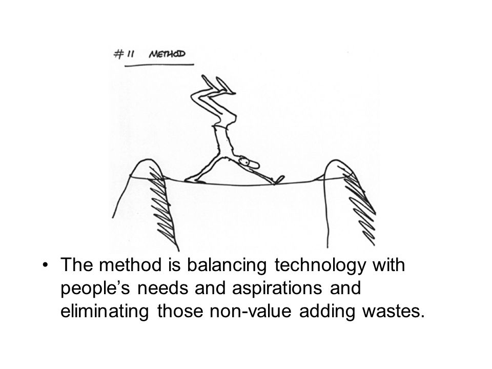 The method is balancing technology with people's needs and aspirations and eliminating those non-value adding wastes.