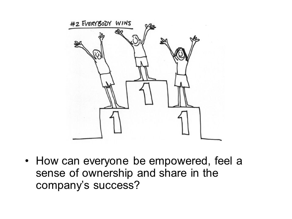 How can everyone be empowered, feel a sense of ownership and share in the company's success?