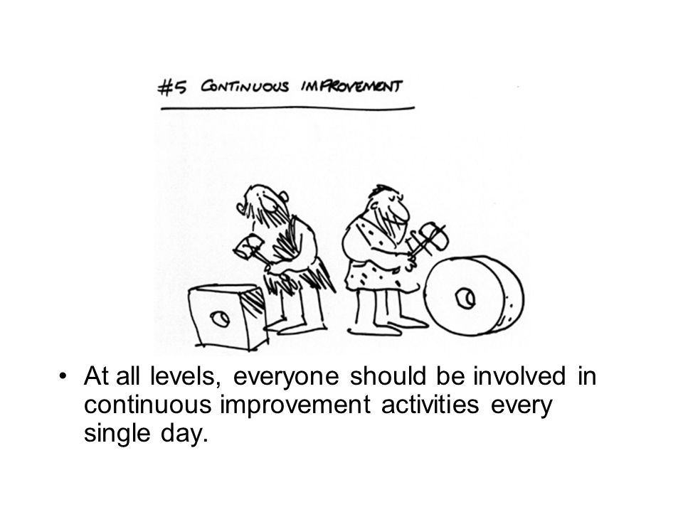 At all levels, everyone should be involved in continuous improvement activities every single day.