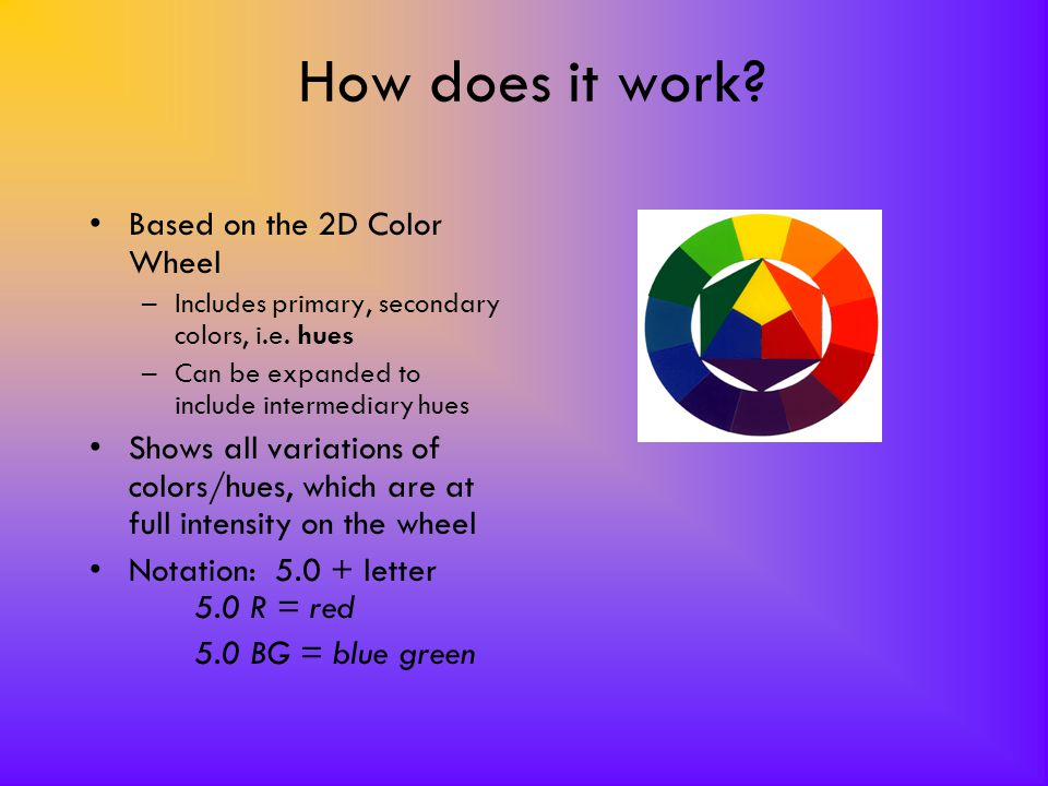 How does it work? Based on the 2D Color Wheel –Includes primary, secondary colors, i.e. hues –Can be expanded to include intermediary hues Shows all v