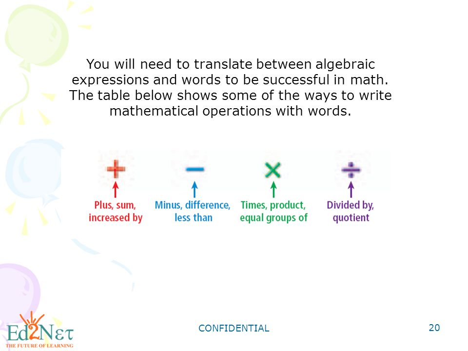 CONFIDENTIAL 20 You will need to translate between algebraic expressions and words to be successful in math. The table below shows some of the ways to