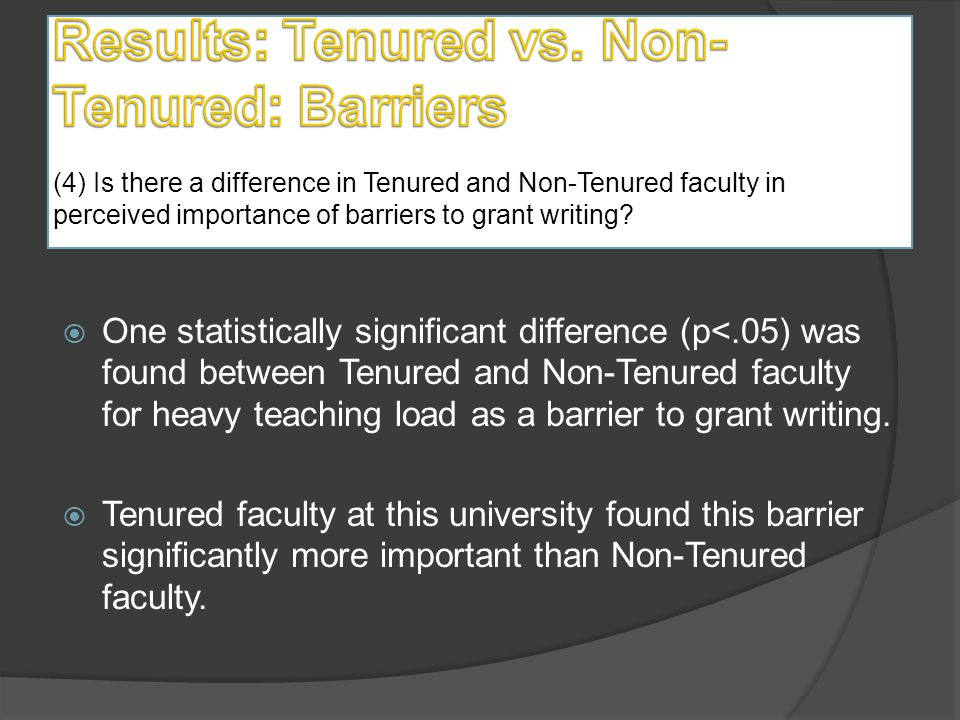  One statistically significant difference (p<.05) was found between Tenured and Non-Tenured faculty for heavy teaching load as a barrier to grant writing.
