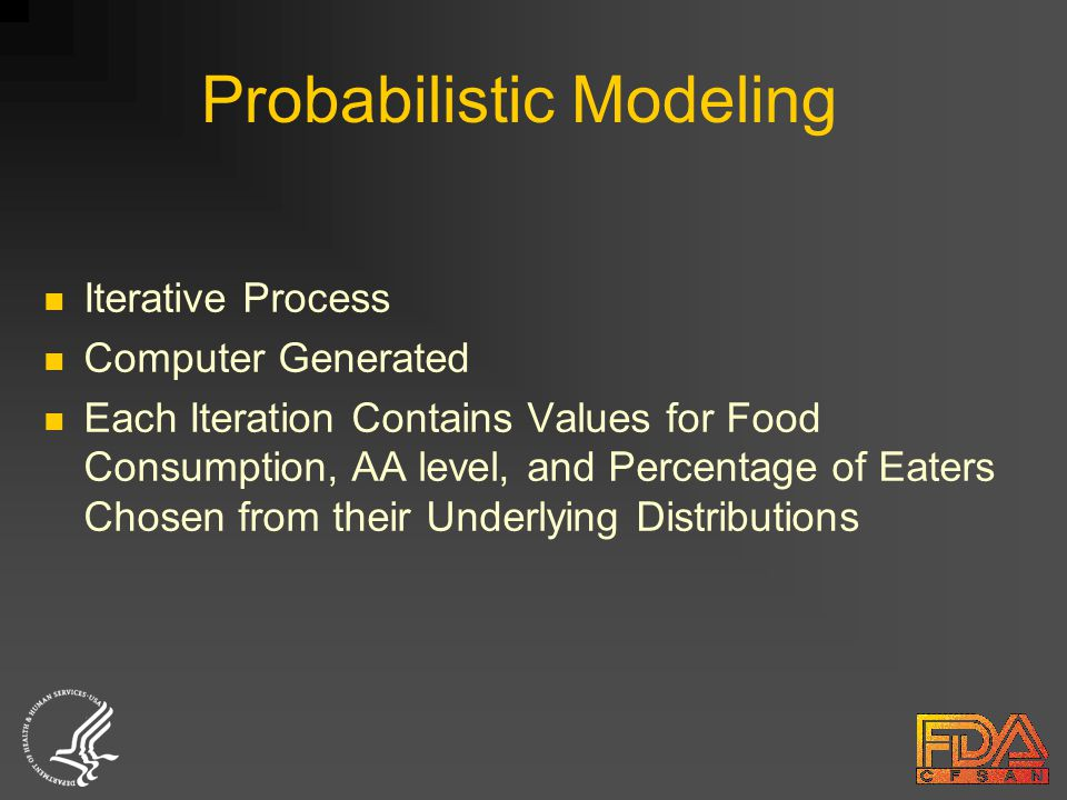 Probabilistic Modeling Iterative Process Computer Generated Each Iteration Contains Values for Food Consumption, AA level, and Percentage of Eaters Chosen from their Underlying Distributions
