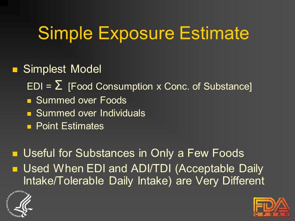 Simple Exposure Estimate Simplest Model EDI = Σ [Food Consumption x Conc.