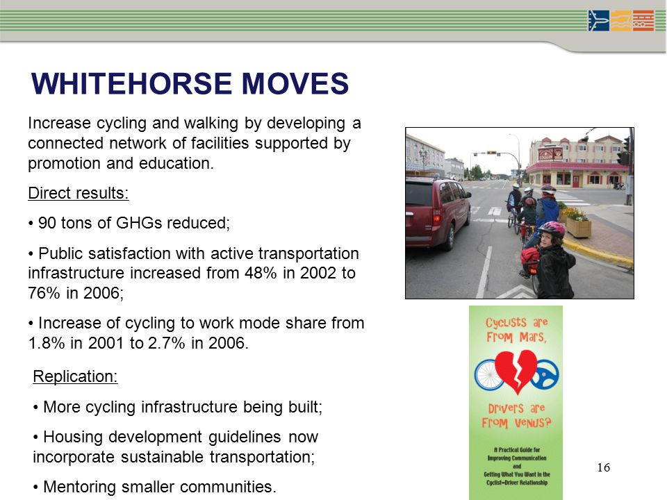 WHITEHORSE MOVES Increase cycling and walking by developing a connected network of facilities supported by promotion and education.
