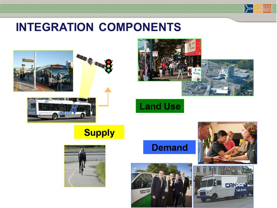 INTEGRATION COMPONENTS 5