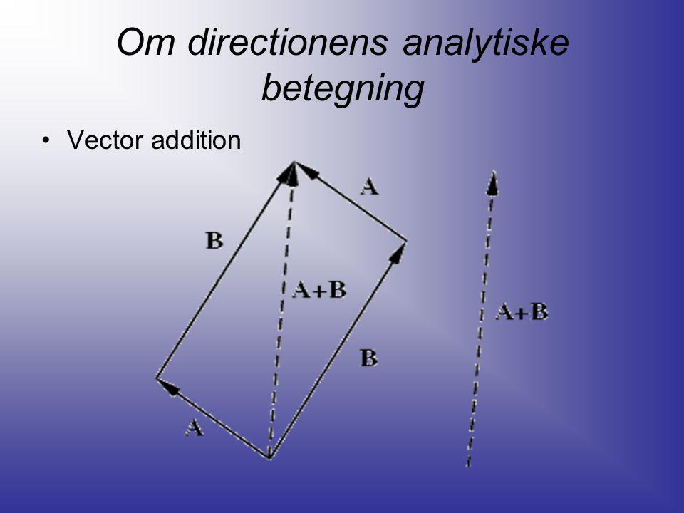 Om directionens analytiske betegning Vector addition