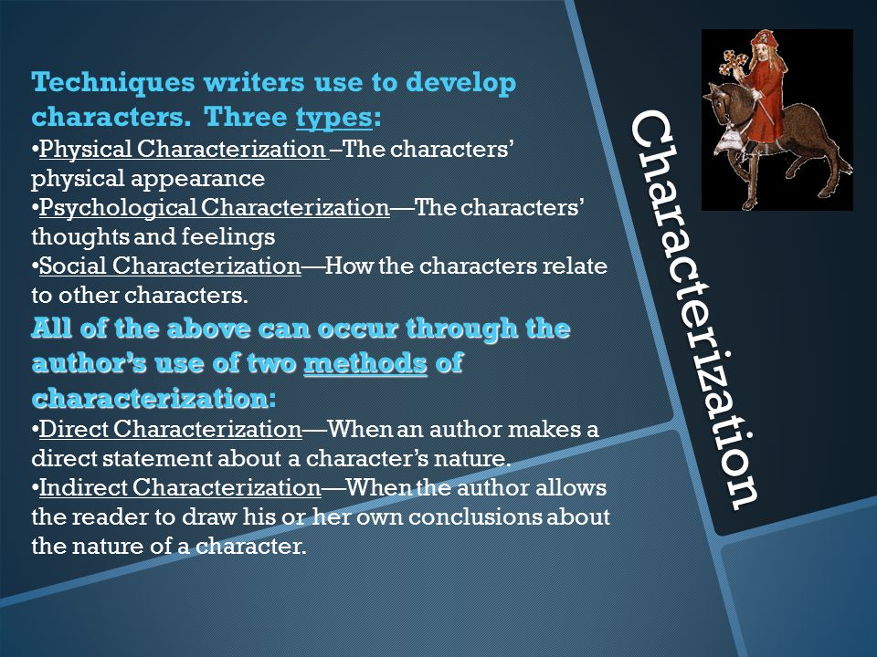 Characterization Techniques writers use to develop characters.