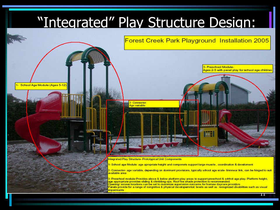 11 Integrated Play Structure Design: