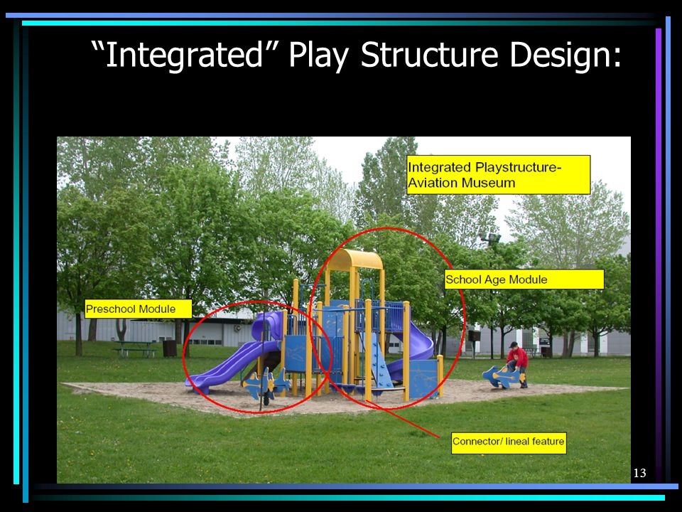 "13 ""Integrated"" Play Structure Design:"