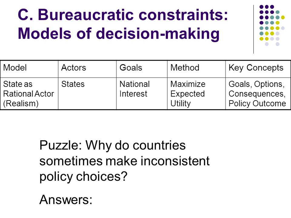 C. Bureaucratic constraints: Models of decision-making ModelActorsGoalsMethodKey Concepts State as Rational Actor (Realism) StatesNational Interest Ma