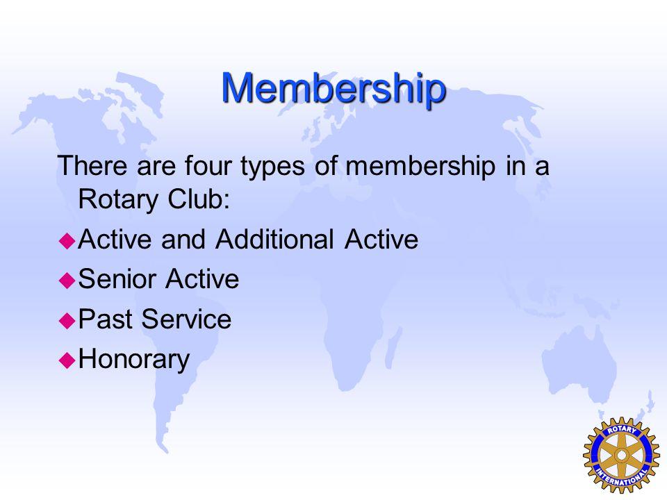 Your Financial Obligations u Initiation Fee$00.00 u Annual Dues00.00/year u Meals00.00/week u Fines0.00/week u Social Events000.00/year