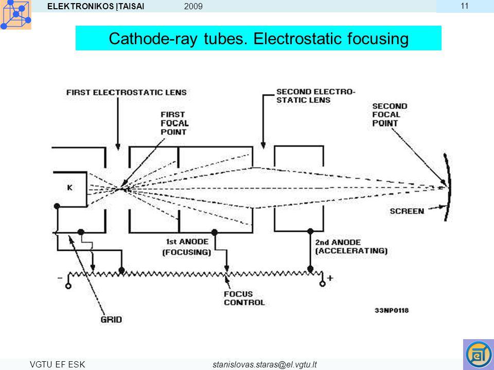 ELEKTRONIKOS ĮTAISAI 2009 VGTU EF ESKstanislovas.staras@el.vgtu.lt 11 Cathode-ray tubes. Electrostatic focusing